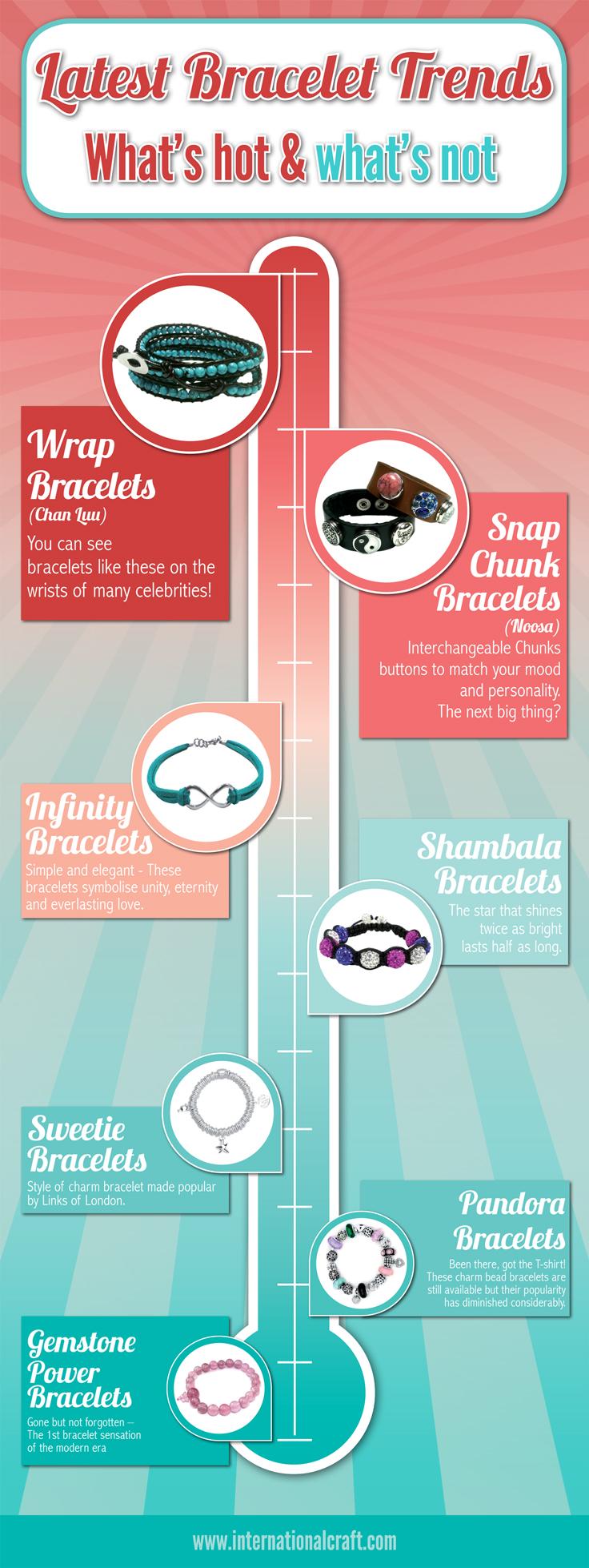 Hot fashion bracelets